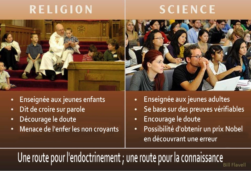 Religion vs science filled